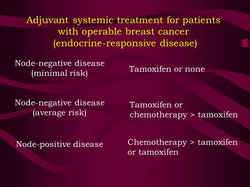 Adjuvant systemic treatment for patients with operable breast cancer