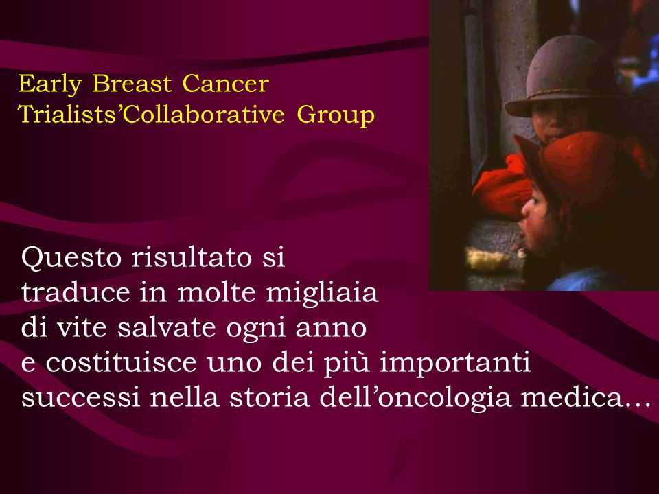 Early Breast Cancer - Trialists'Collaborative Group (IV)