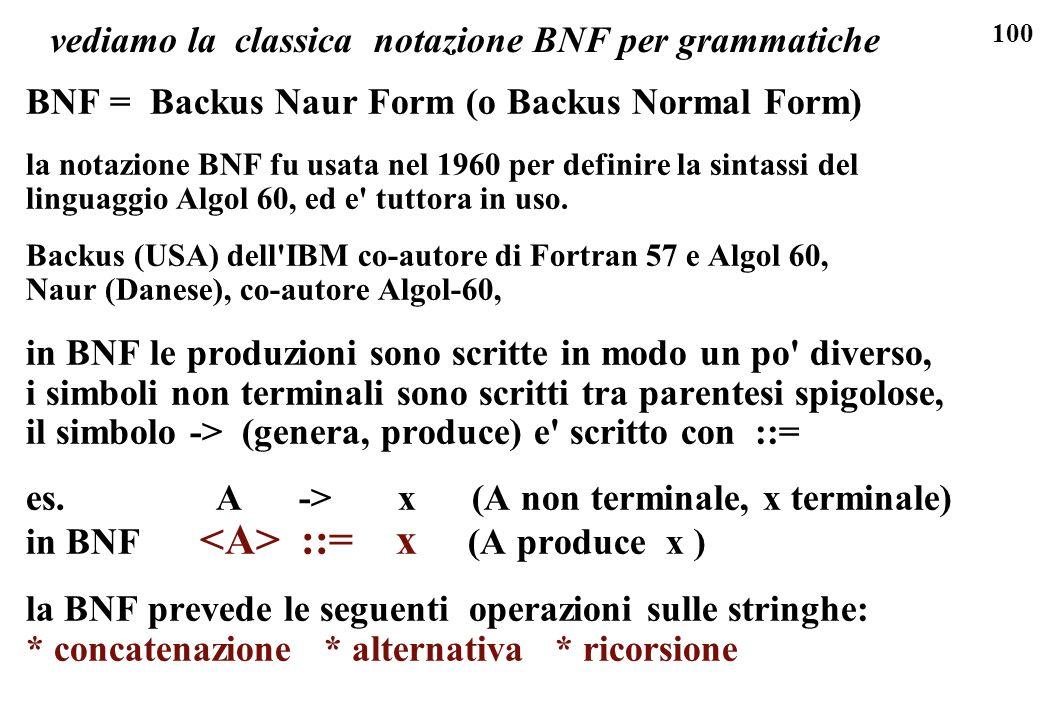 vediamo la classica notazione BNF per grammatiche