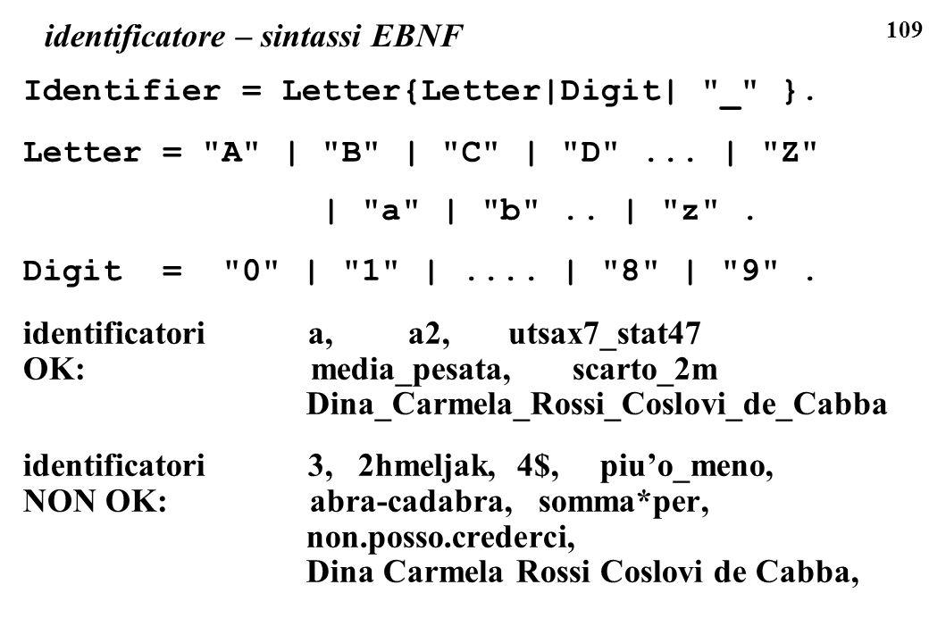 identificatore – sintassi EBNF