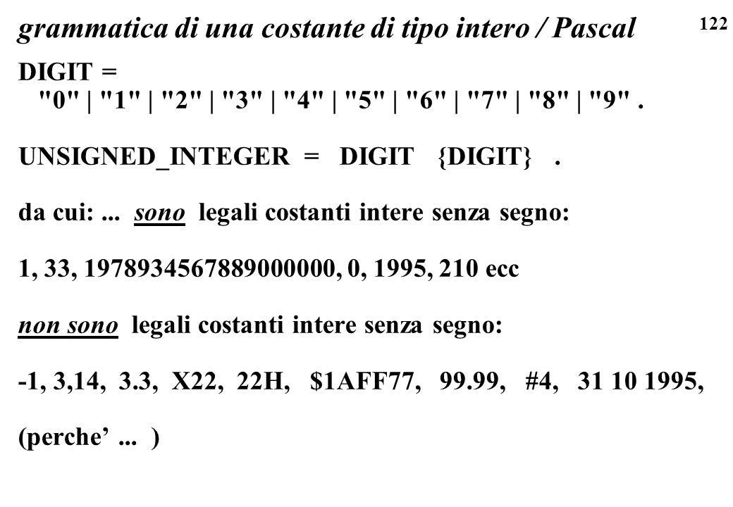 grammatica di una costante di tipo intero / Pascal