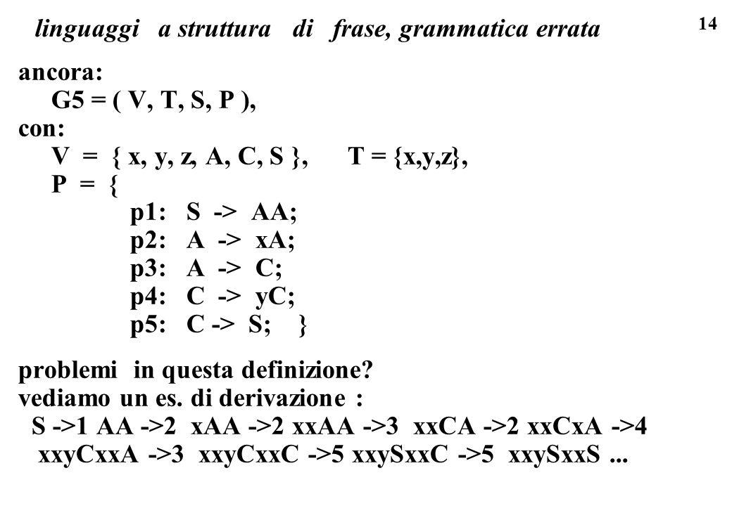 linguaggi a struttura di frase, grammatica errata