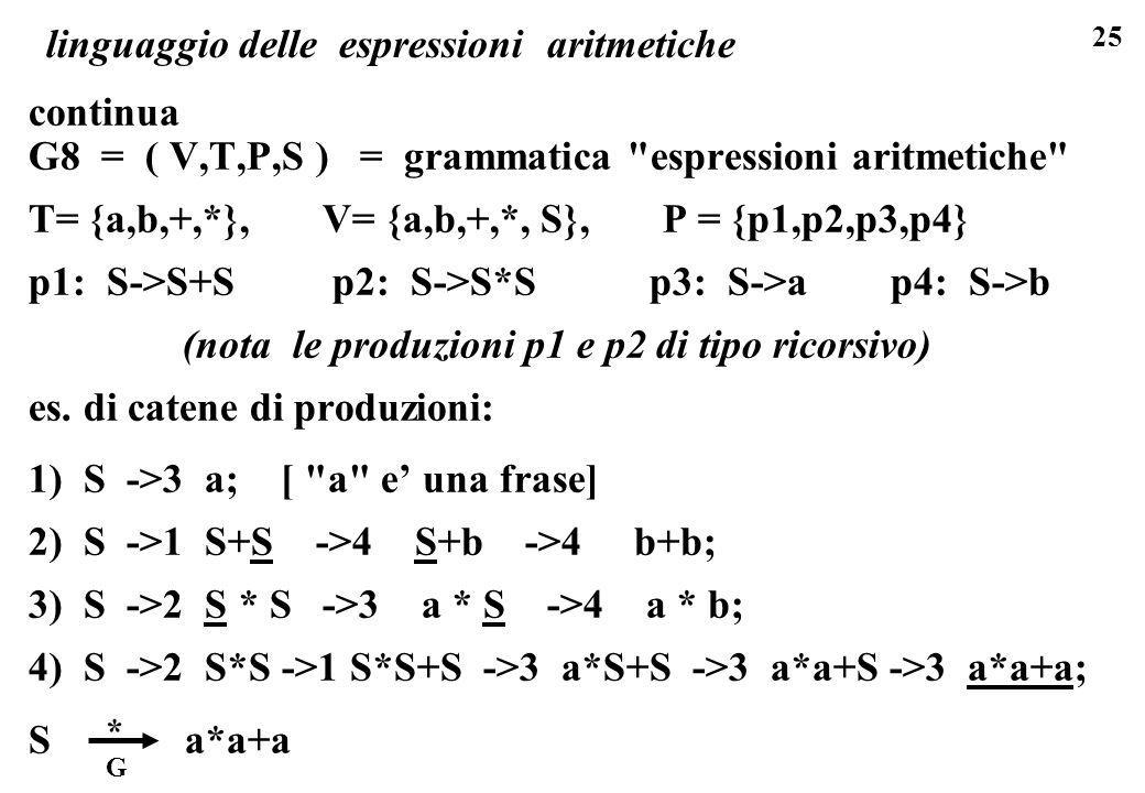 linguaggio delle espressioni aritmetiche