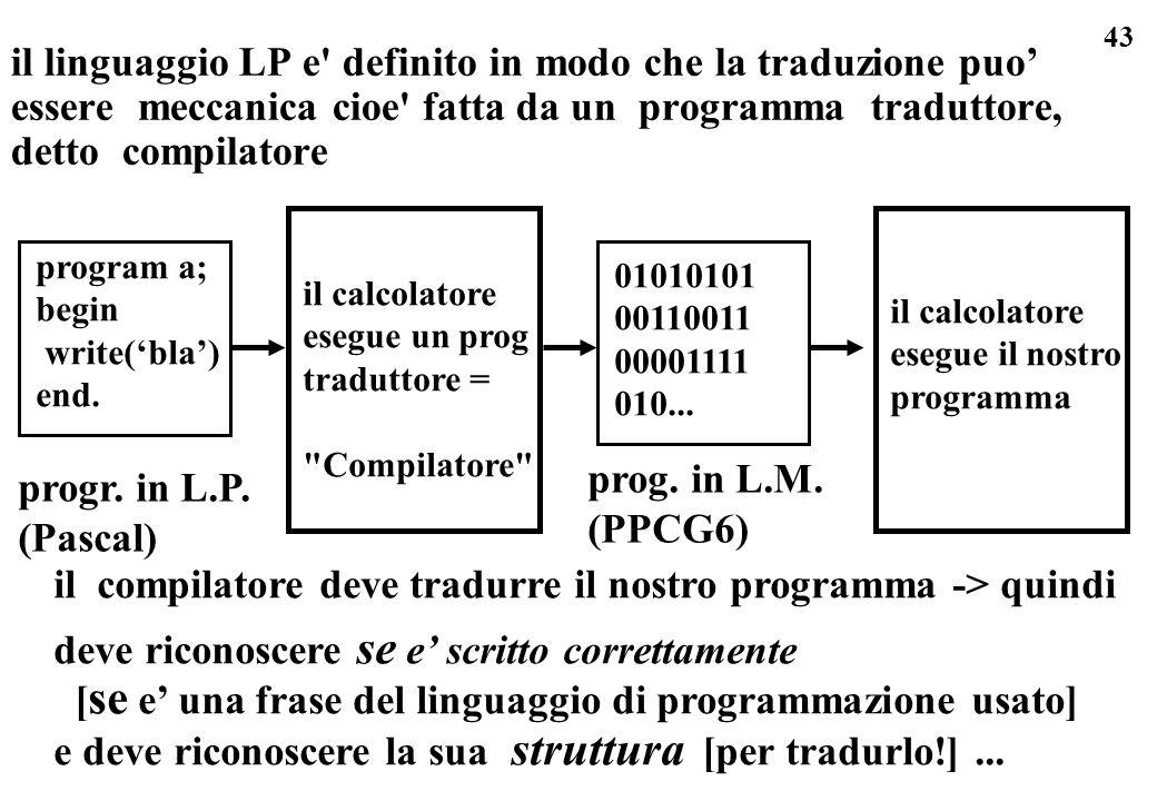 il compilatore deve tradurre il nostro programma -> quindi