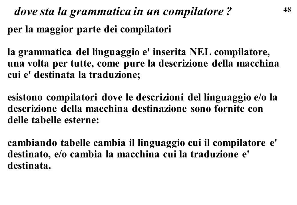 dove sta la grammatica in un compilatore