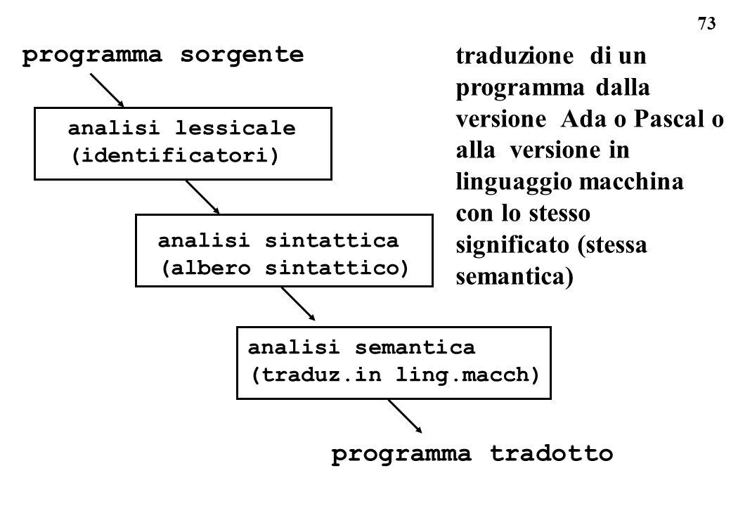 versione Ada o Pascal o C alla versione in linguaggio macchina