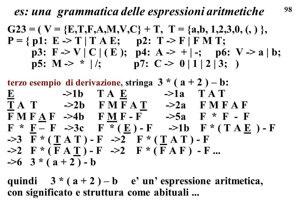 es: una grammatica delle espressioni aritmetiche