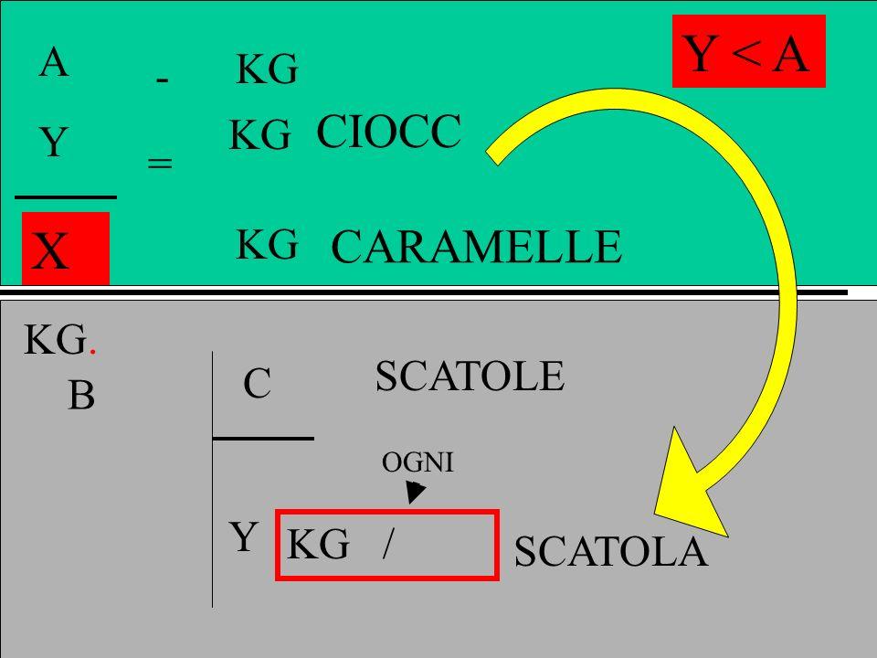 Y < A X CIOCC CARAMELLE A KG - KG Y = KG KG. SCATOLE C B Y KG /