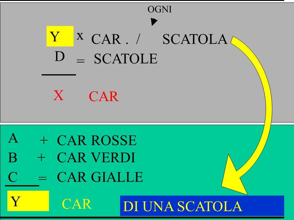x = Y CAR . / SCATOLA D SCATOLE X CAR A + CAR ROSSE B + CAR VERDI C =