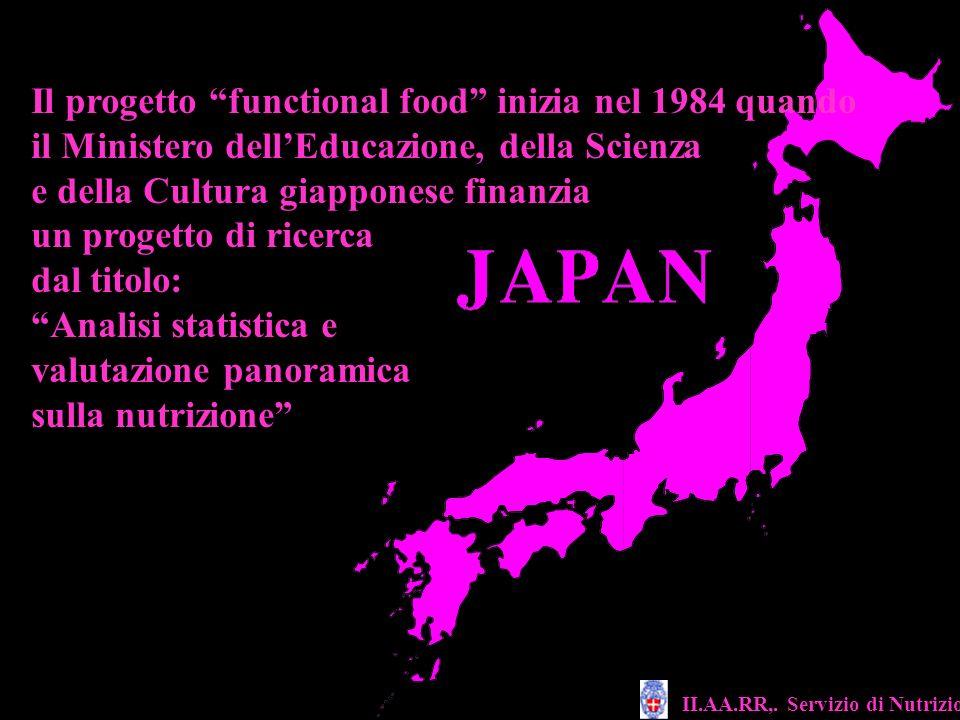 Il progetto functional food inizia nel 1984 quando