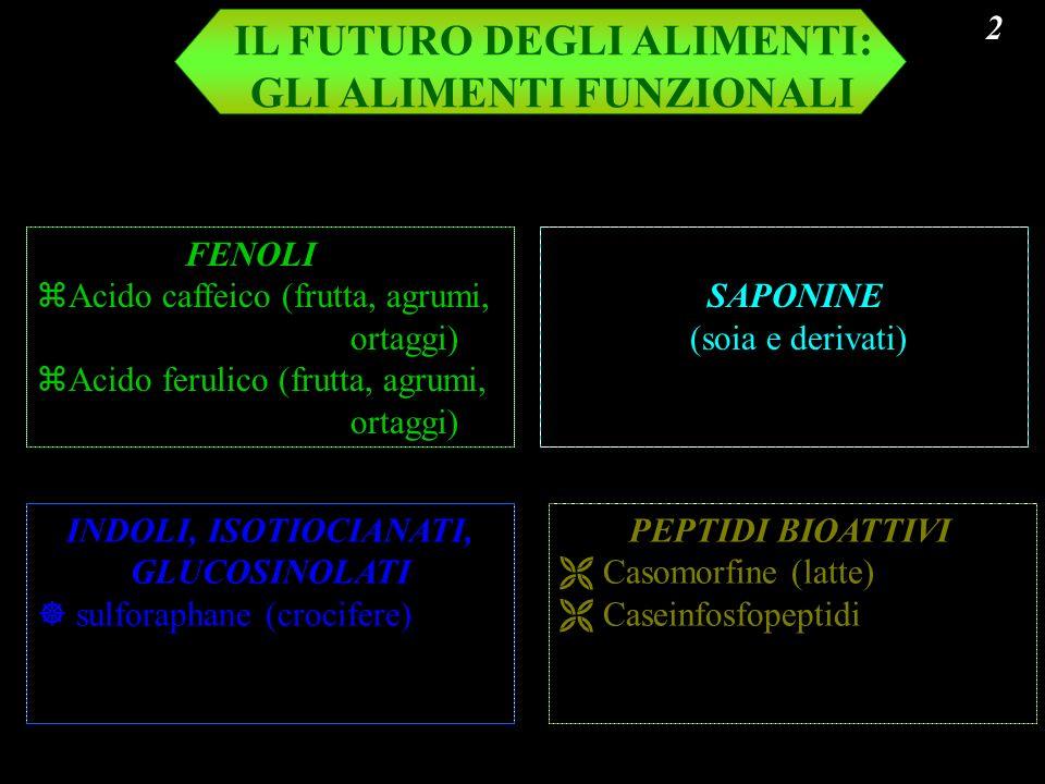 IL FUTURO DEGLI ALIMENTI: GLI ALIMENTI FUNZIONALI