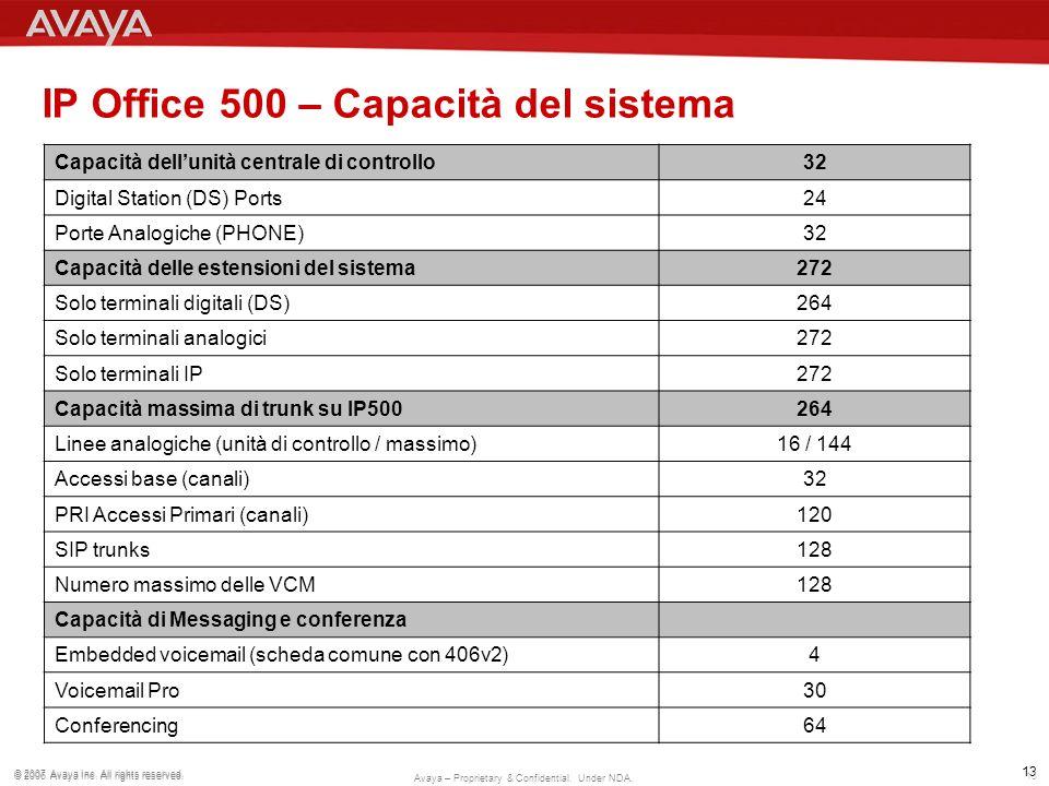 IP Office 500 – Capacità del sistema