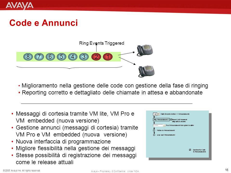 Code e Annunci Ring Events Triggered. 8. 7. 6. 5. 4. 3. 2. 1. Miglioramento nella gestione delle code con gestione della fase di ringing.
