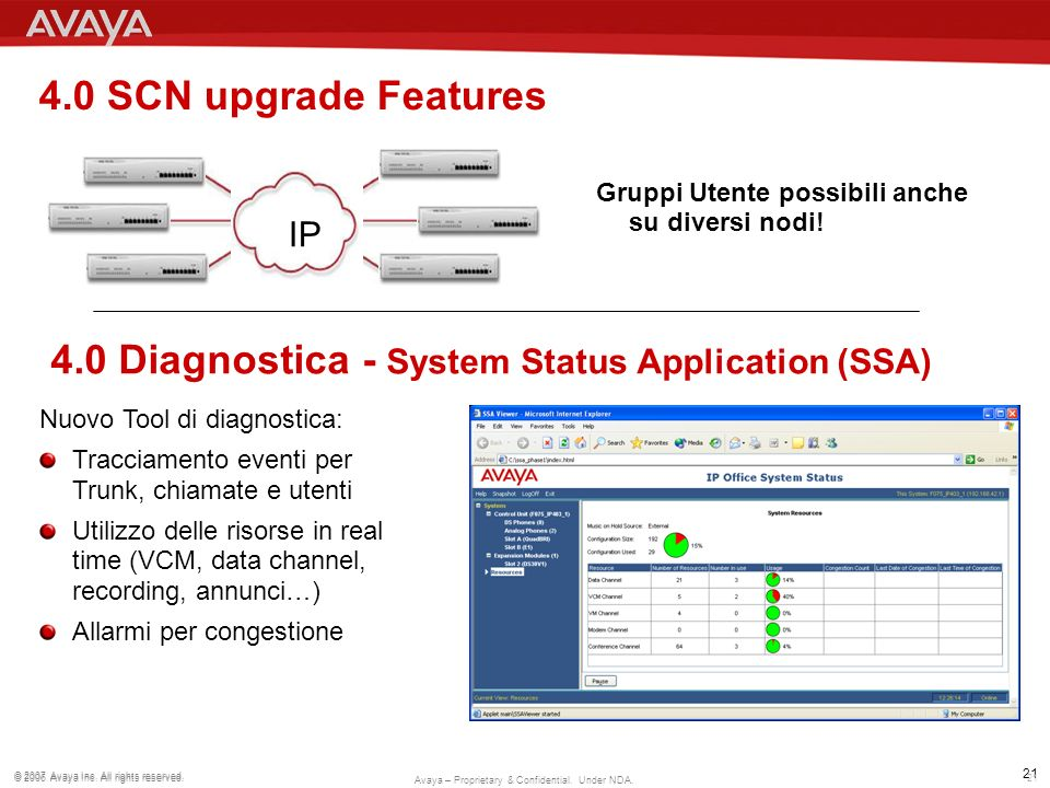 4.0 Diagnostica - System Status Application (SSA)