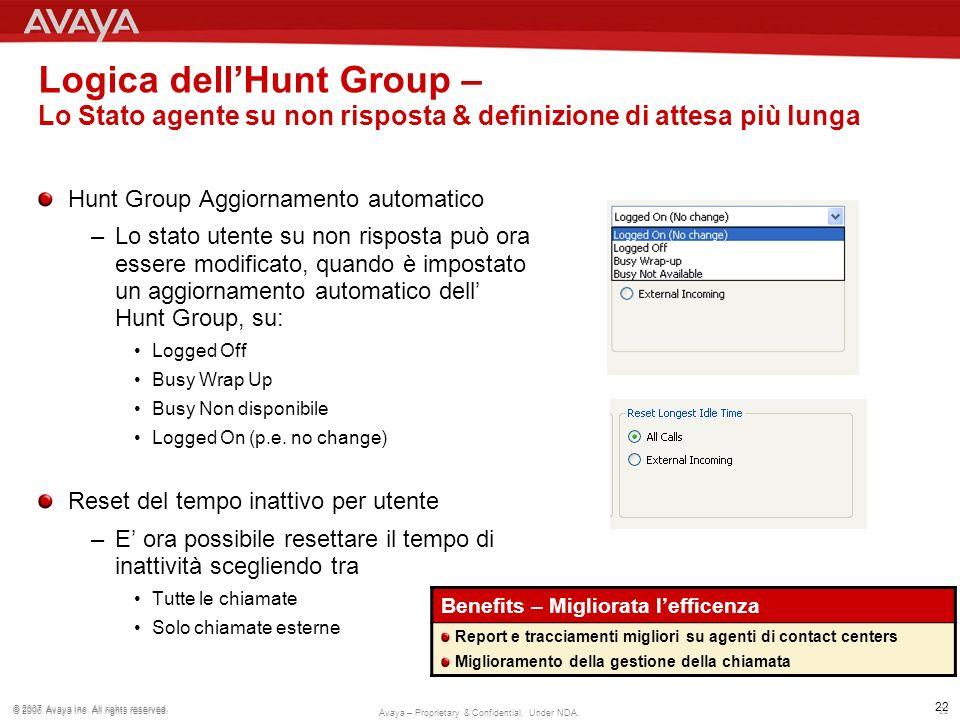 Logica dell'Hunt Group – Lo Stato agente su non risposta & definizione di attesa più lunga