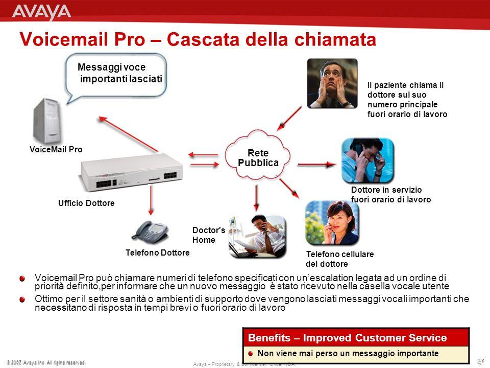 Voicemail Pro – Cascata della chiamata
