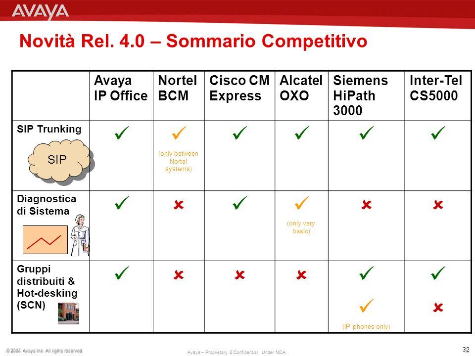 Novità Rel. 4.0 – Sommario Competitivo