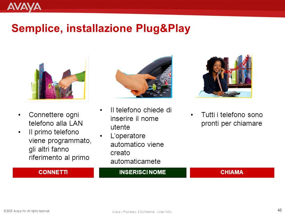 Semplice, installazione Plug&Play