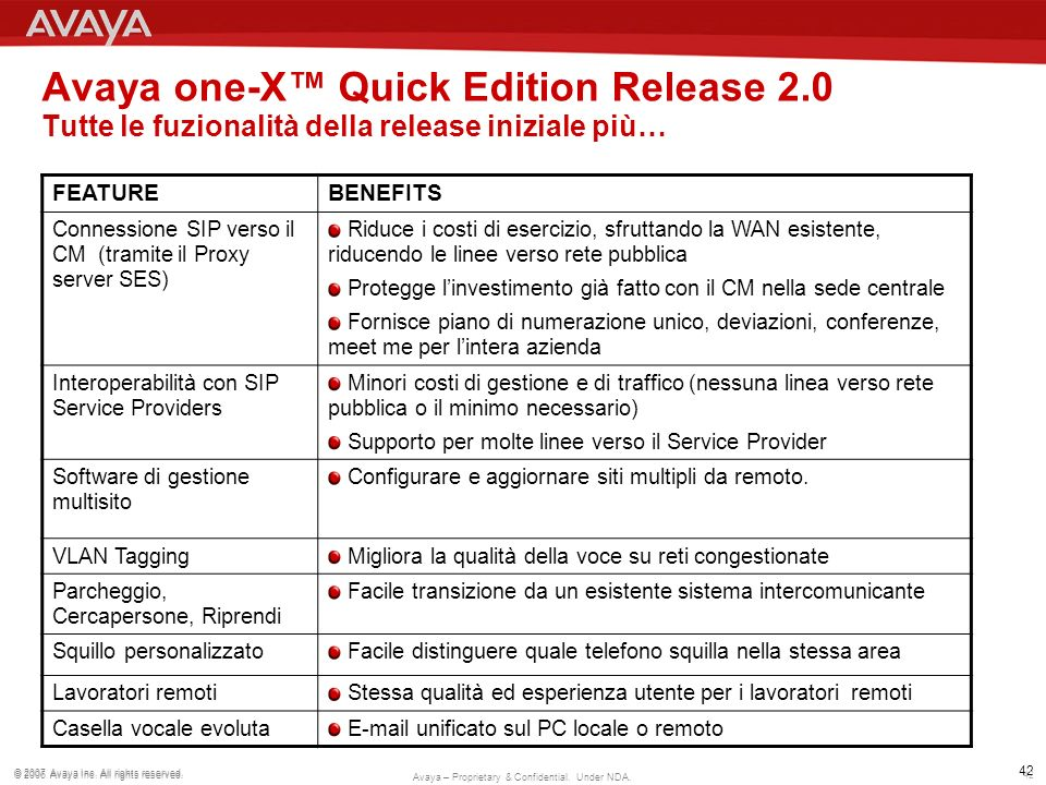 Avaya one-X™ Quick Edition Release 2