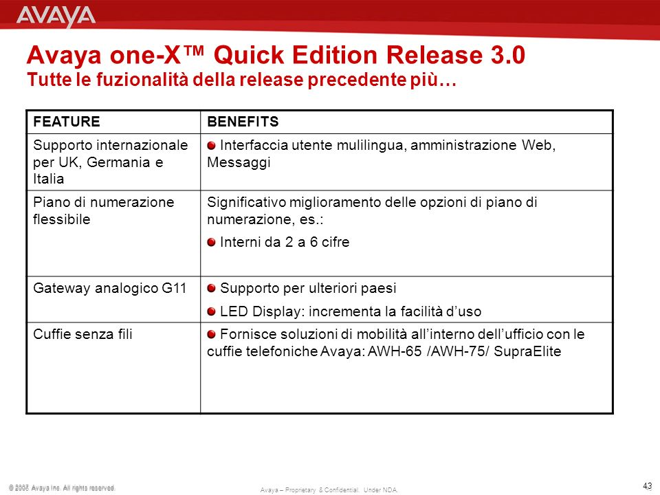 Avaya one-X™ Quick Edition Release 3