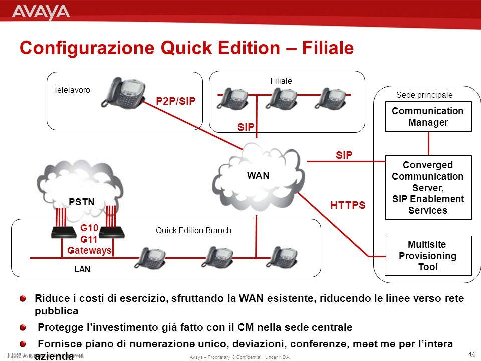 Configurazione Quick Edition – Filiale