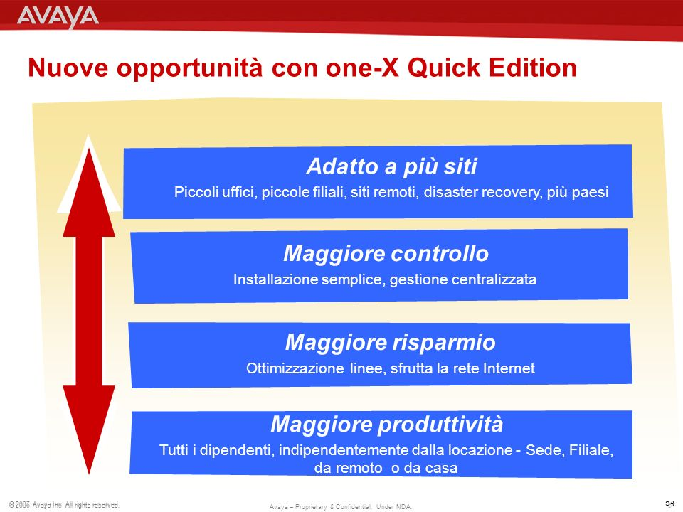 Nuove opportunità con one-X Quick Edition