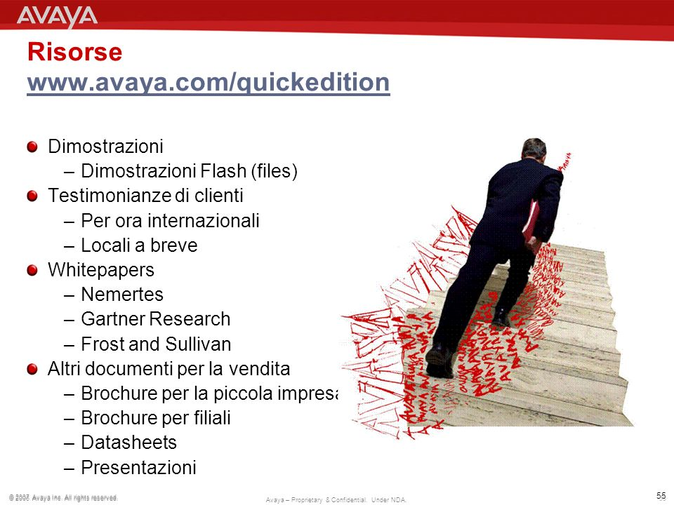 Risorse www.avaya.com/quickedition