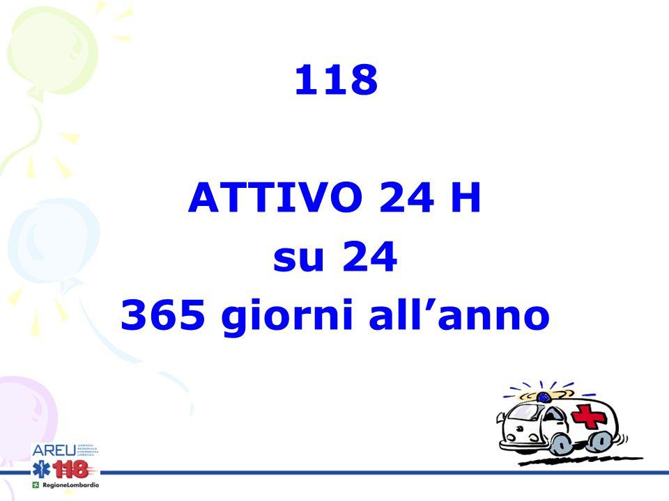 118 ATTIVO 24 H su 24 365 giorni all'anno