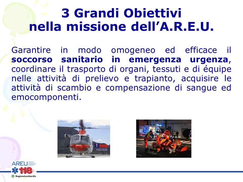 nella missione dell'A.R.E.U.