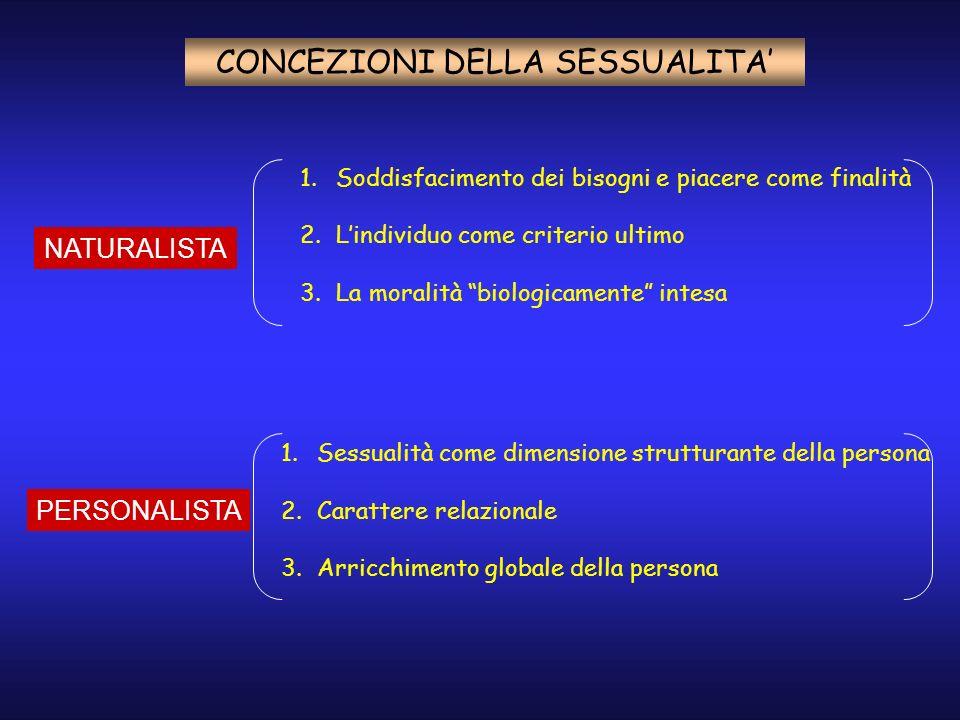 CONCEZIONI DELLA SESSUALITA'