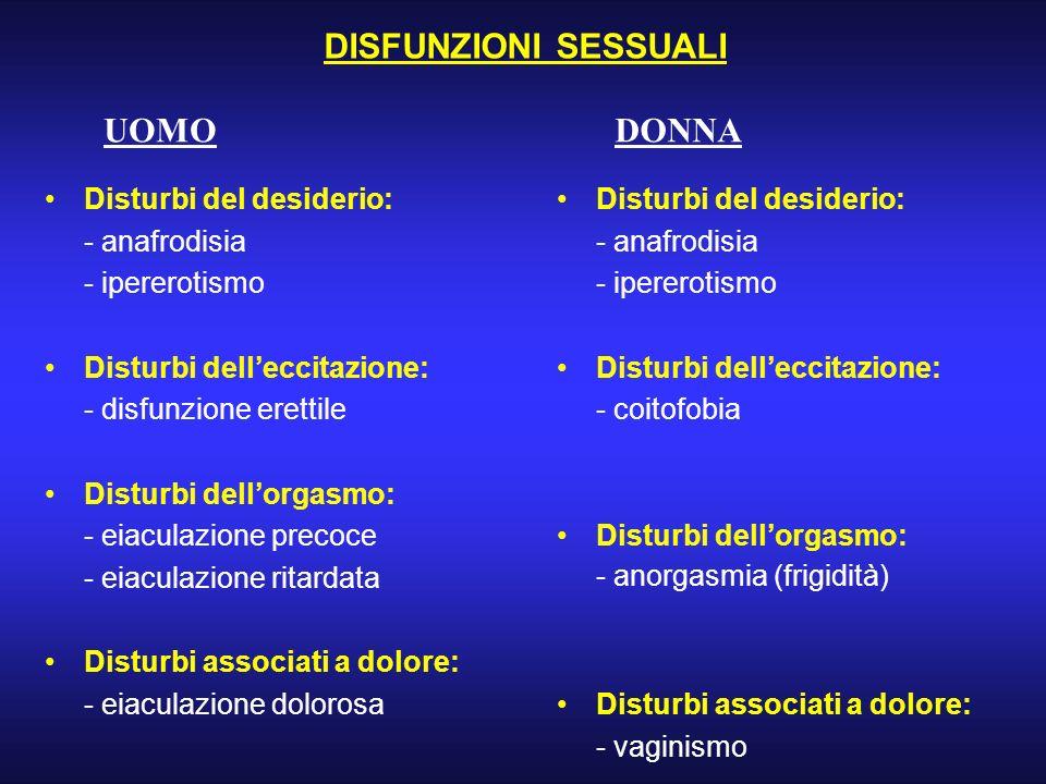 DISFUNZIONI SESSUALI UOMO DONNA Disturbi del desiderio: - anafrodisia
