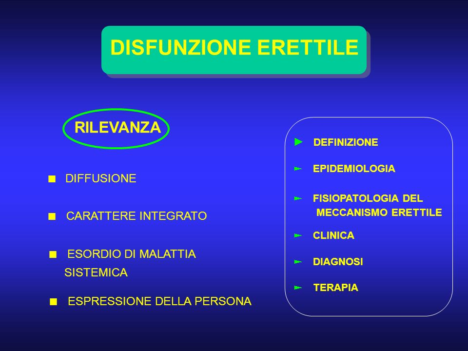 DISFUNZIONE ERETTILE RILEVANZA ► DEFINIZIONE ► EPIDEMIOLOGIA