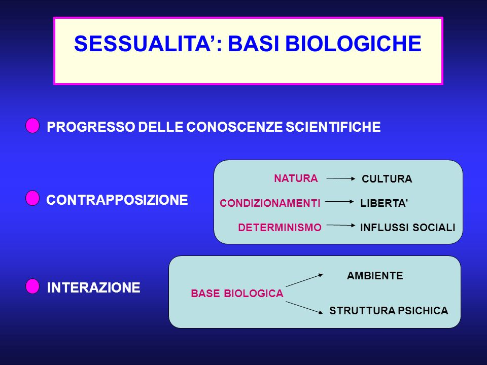 SESSUALITA': BASI BIOLOGICHE