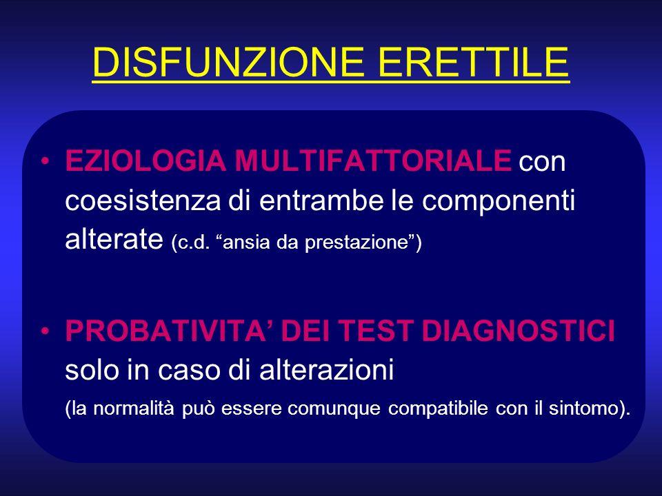 DISFUNZIONE ERETTILE EZIOLOGIA MULTIFATTORIALE con coesistenza di entrambe le componenti alterate (c.d. ansia da prestazione )