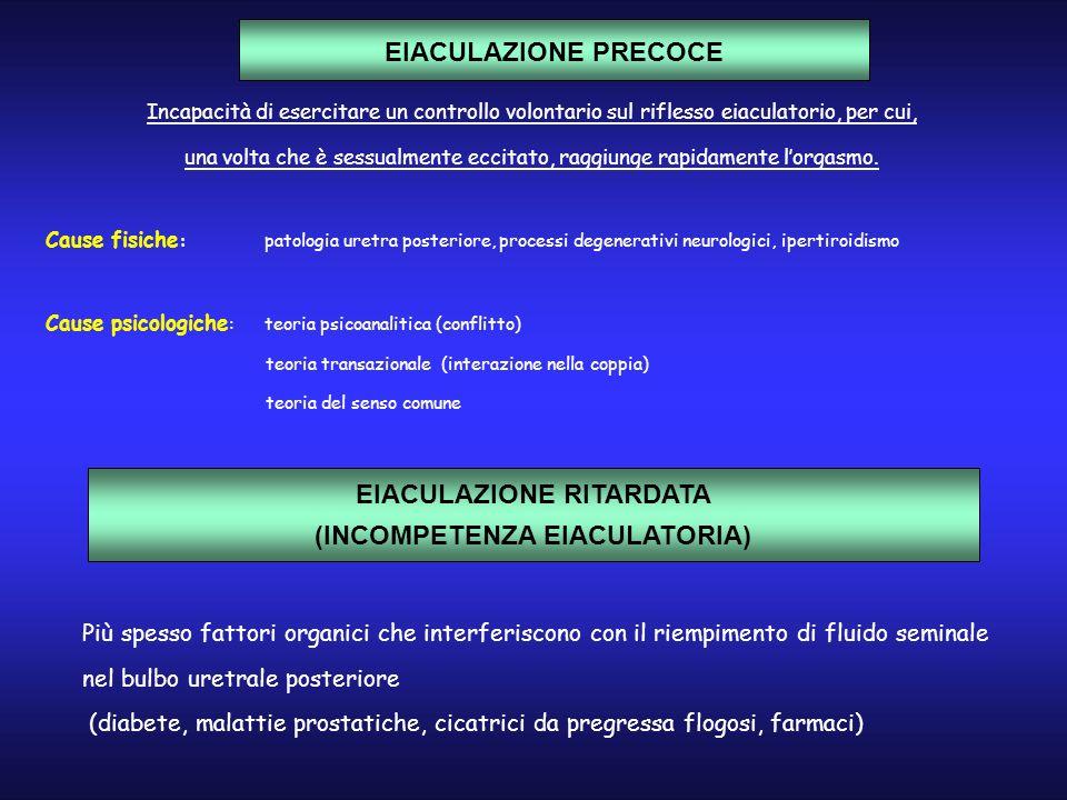 EIACULAZIONE RITARDATA (INCOMPETENZA EIACULATORIA)