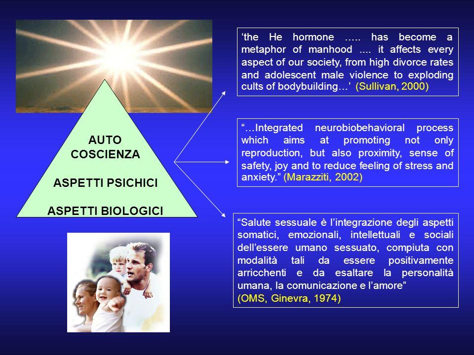 AUTO COSCIENZA ASPETTI PSICHICI ASPETTI BIOLOGICI