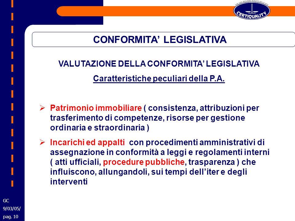 CONFORMITA' LEGISLATIVA