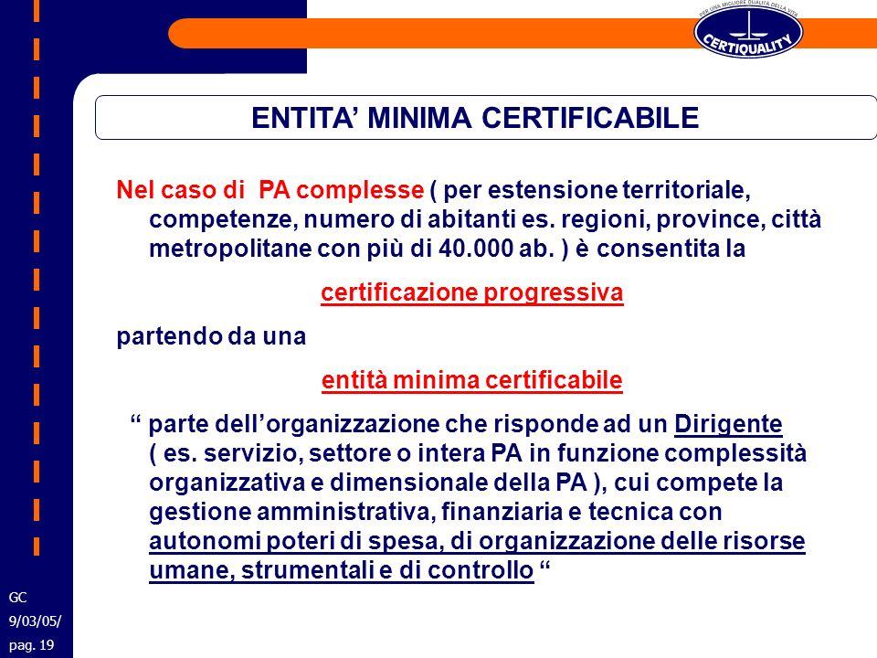 ENTITA' MINIMA CERTIFICABILE