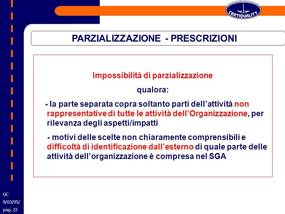 PARZIALIZZAZIONE - PRESCRIZIONI Impossibilità di parzializzazione