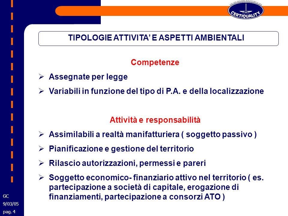 TIPOLOGIE ATTIVITA' E ASPETTI AMBIENTALI Attività e responsabilità