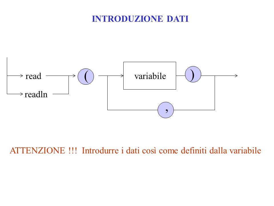 ) ( , INTRODUZIONE DATI read variabile readln