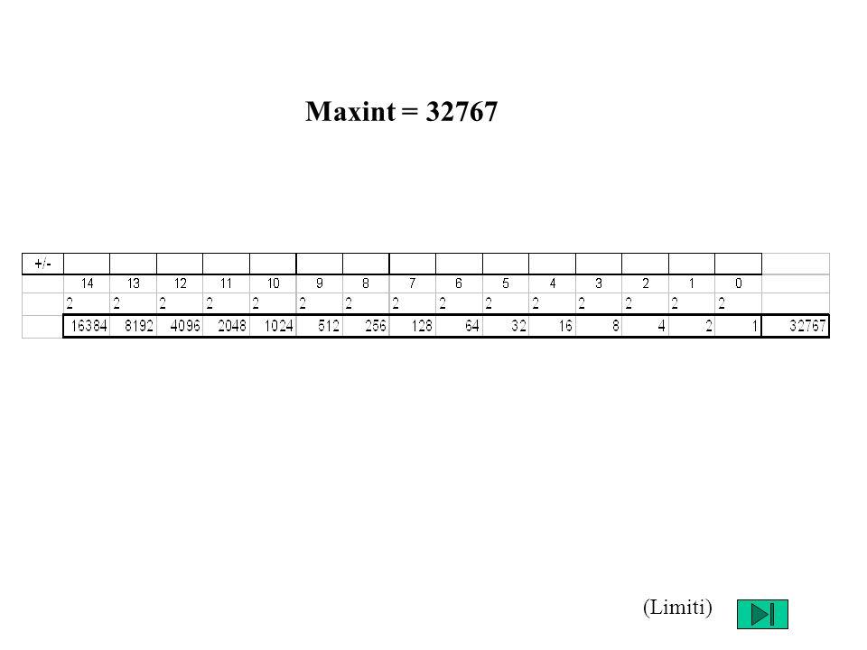 Maxint = 32767 (Limiti)