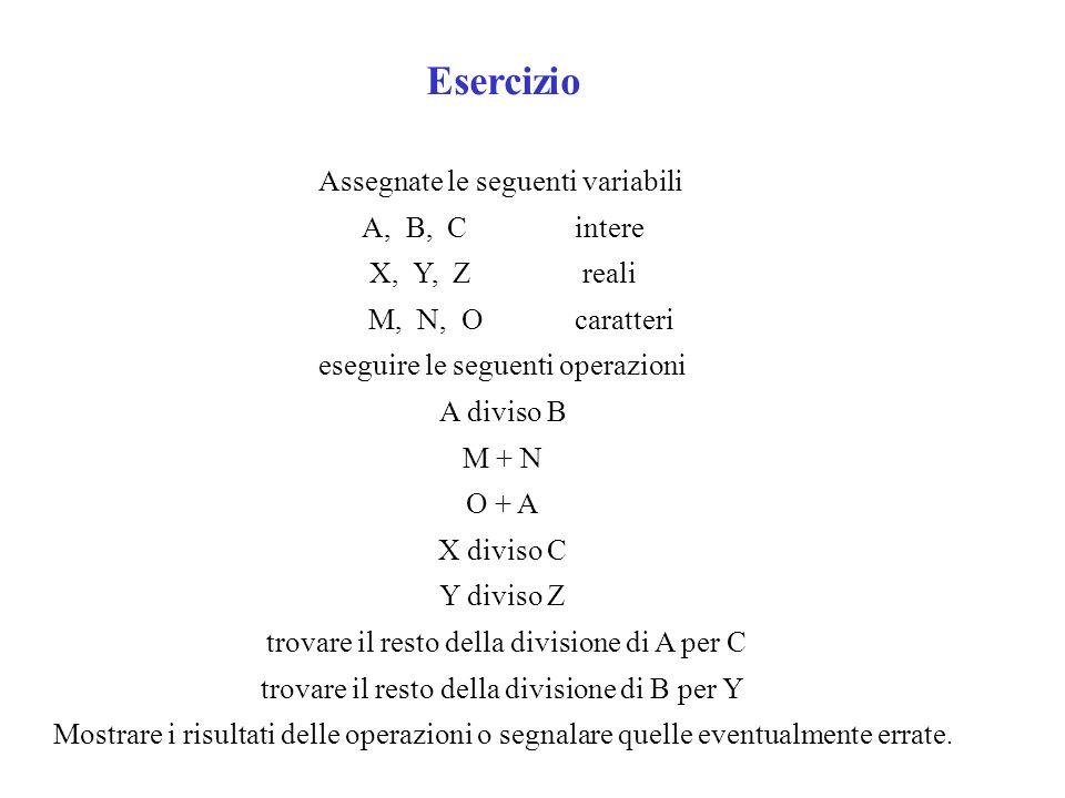 Esercizio Assegnate le seguenti variabili A, B, C intere X, Y, Z reali