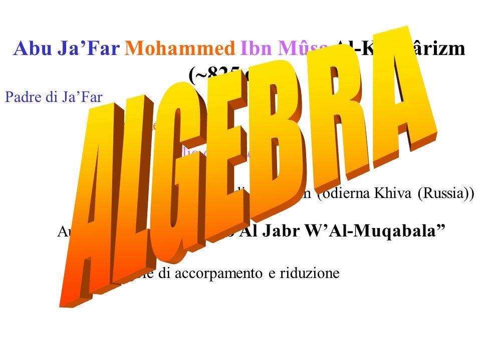 Abu Ja'Far Mohammed Ibn Mûsa Al-Khovârizm