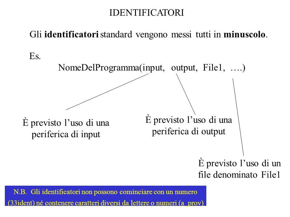 Gli identificatori standard vengono messi tutti in minuscolo.