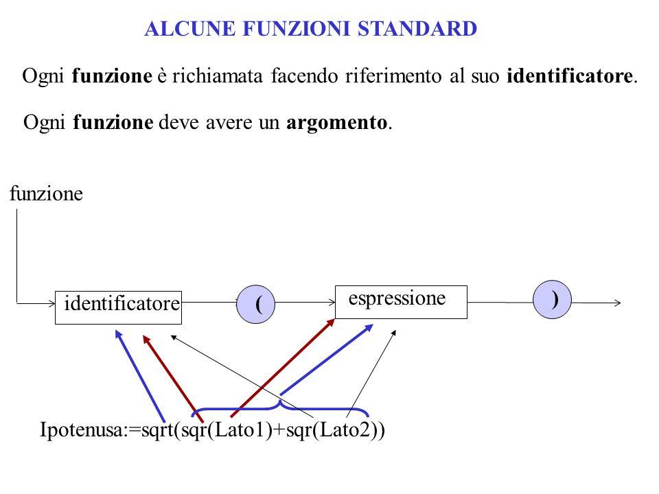 ALCUNE FUNZIONI STANDARD