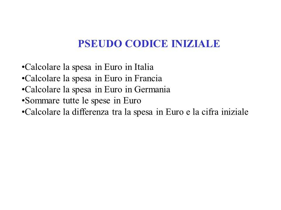 PSEUDO CODICE INIZIALE