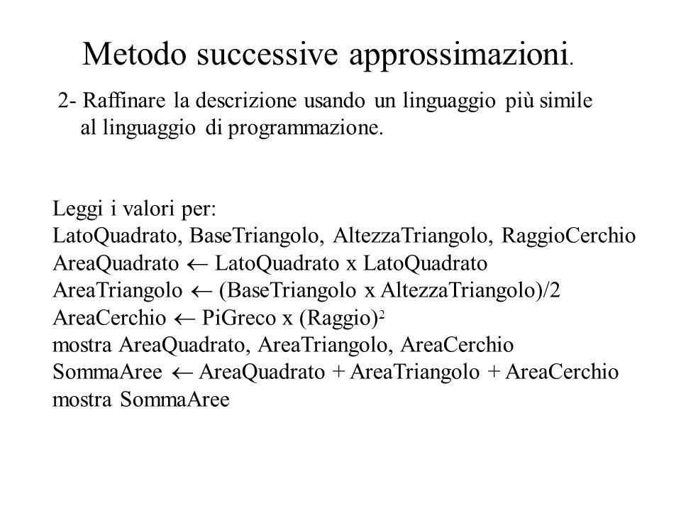 Metodo successive approssimazioni.