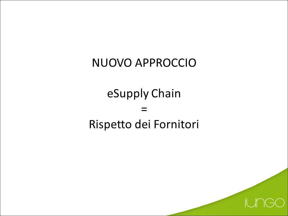 NUOVO APPROCCIO eSupply Chain = Rispetto dei Fornitori