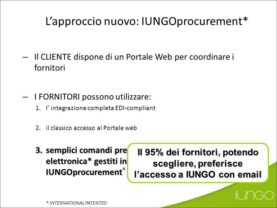 L'approccio nuovo: IUNGOprocurement*